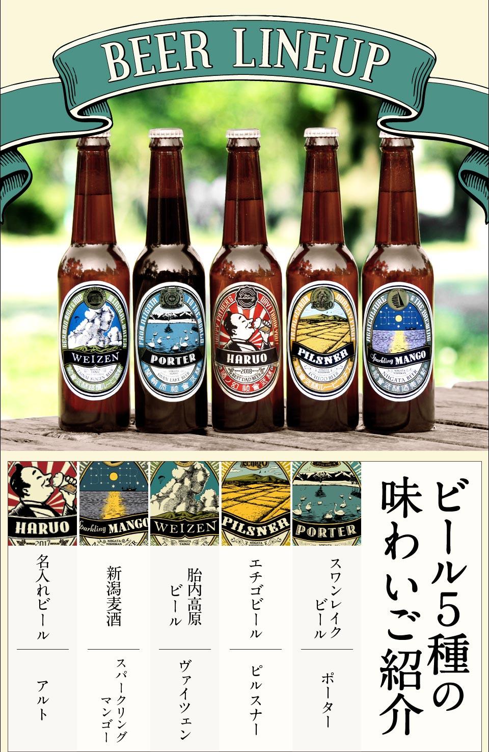 5種類のビール紹介