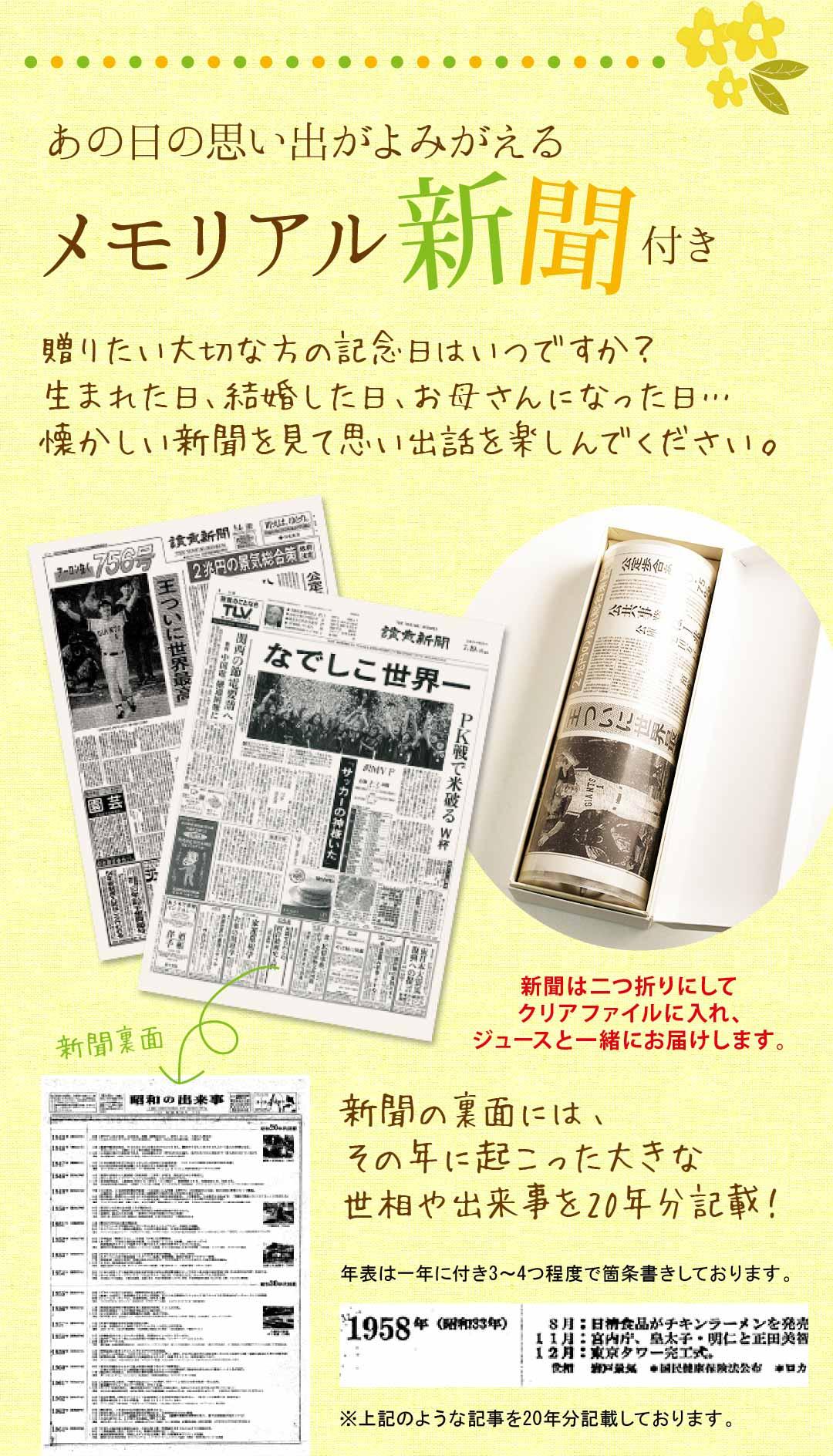 思い出がよみがえる記念日の新聞付き