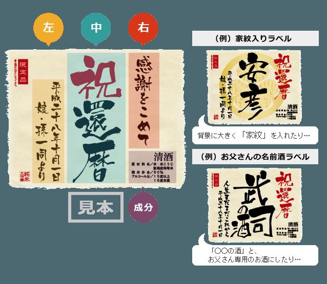 名入れ日本酒720mlのラベルサンプル